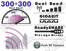 Throughput Gigabit Ethernet on Four Gigabit Ethernet Ports Concurrent Dual Band 340 Mbps Performance